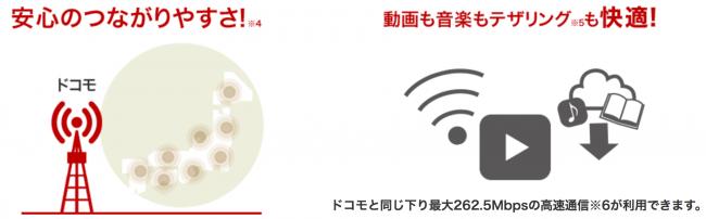ソフトバンクユーザーから見る格安SIM『楽天モバイル』の魅力
