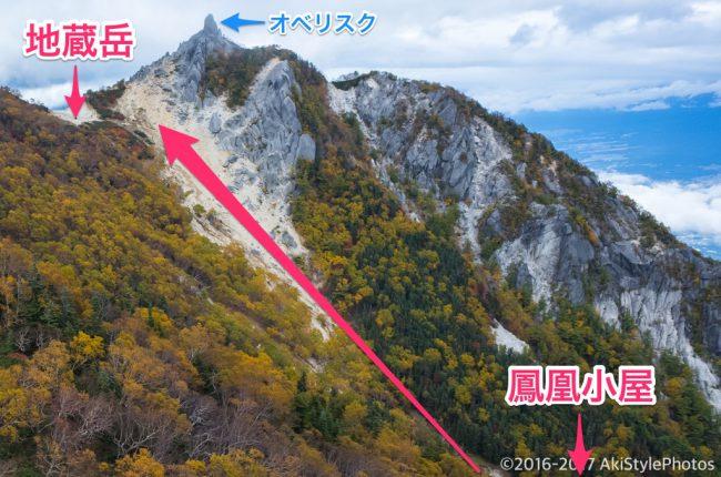 鳳凰小屋〜地蔵岳の急登