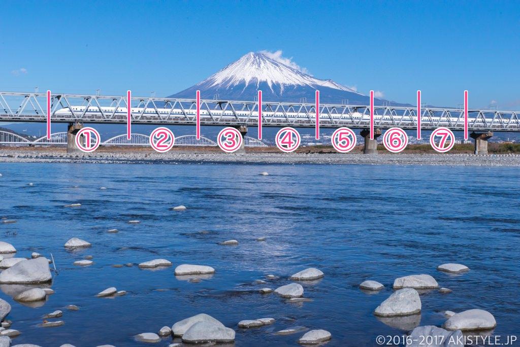 富士山とドクターイエロー