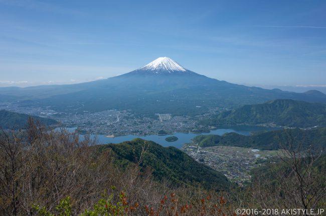 黒岳からの富士山と河口湖