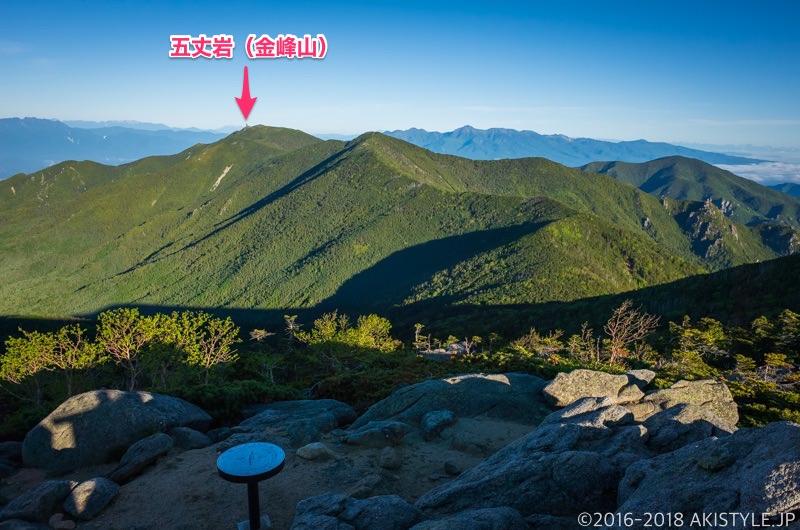 国師ヶ岳からの雲海と富士山!大...