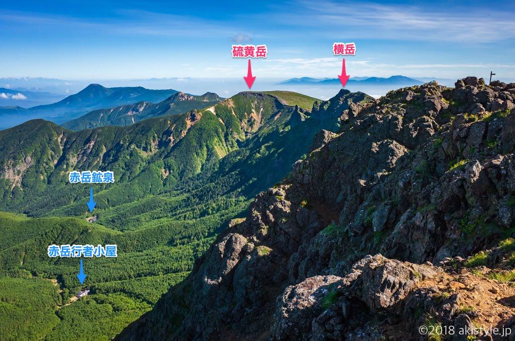 赤岳から見た位置関係
