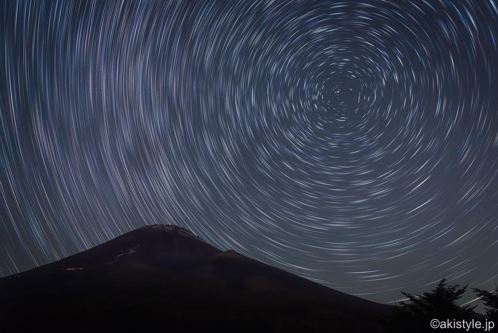 北天日周運動と富士山