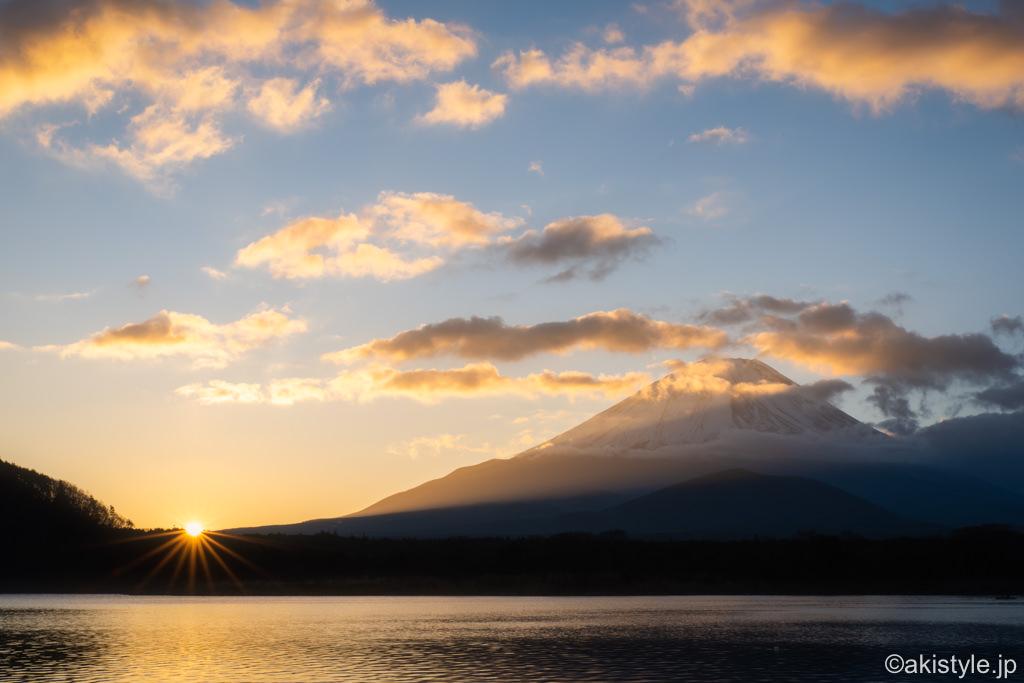 精進湖で朝焼けと富士山