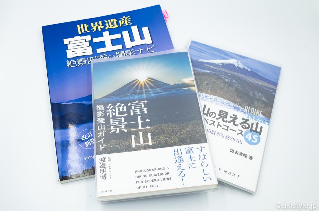 富士山撮影スポットの本